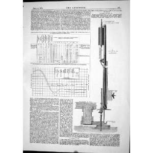 Engineering 1874 Form Endurance Manufacture Rails Chart Speed Ships