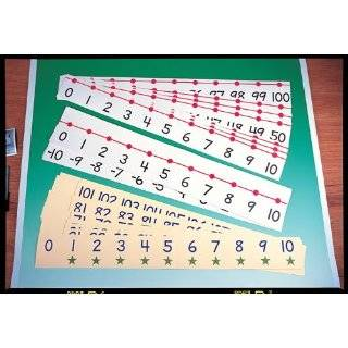 Scholastic Teachers Friend Number Line  20 to 100 Bulletin Board