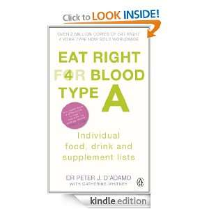 support individuals to eat and drink 4 essay Essays - largest database of quality sample essays and research papers on support individuals to eat and drink.