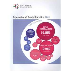 Trade Statistics 2011, National Geographic Maps Business & Investing