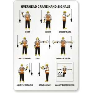 Overhead Crane Hand Signals (with graphic) Laminated Vinyl
